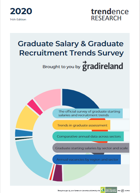 gradireland Salary Survey 2020